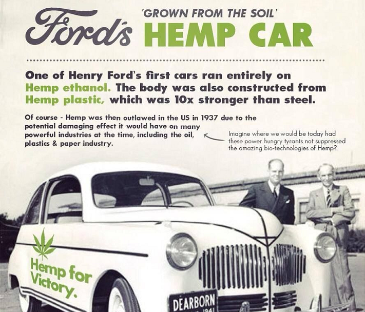 Fords Hemp Car